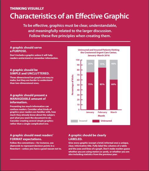 EffectiveGraphic.JPG